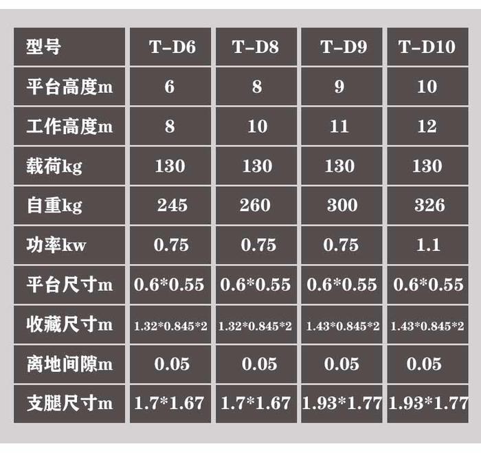 T-單柱升降機-詳情頁_04.jpg